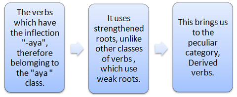 use of verbs