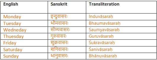 Weekdays in Sanskrit